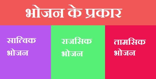 Type of Food In Hindi (भोजन के प्रकार: सात्विक, राजसिक और तामसिक आहार)